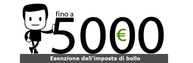 Photo of Conti correnti, niente bollo se la giacenza media non supera i 5mila euro