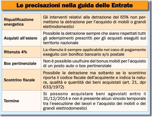 Il bonus arredi cumulabile for Agenzia entrate bonus arredi