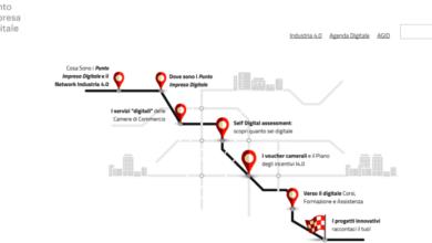 A supporto dei processi di digitalizzazione del tessuto imprenditoriale nell'ambito del piano nazionale Industria 4.0 le Camere di commercio stanno realizzando la rete dei Punti impresa digitale
