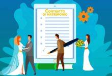 Photo of Convalida dimissioni lavoratrici dalla richiesta di pubblicazioni fino ad un anno dal matrimonio: online il modello